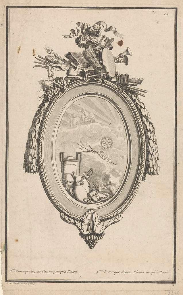 Bacchus, Pluto en Perseus