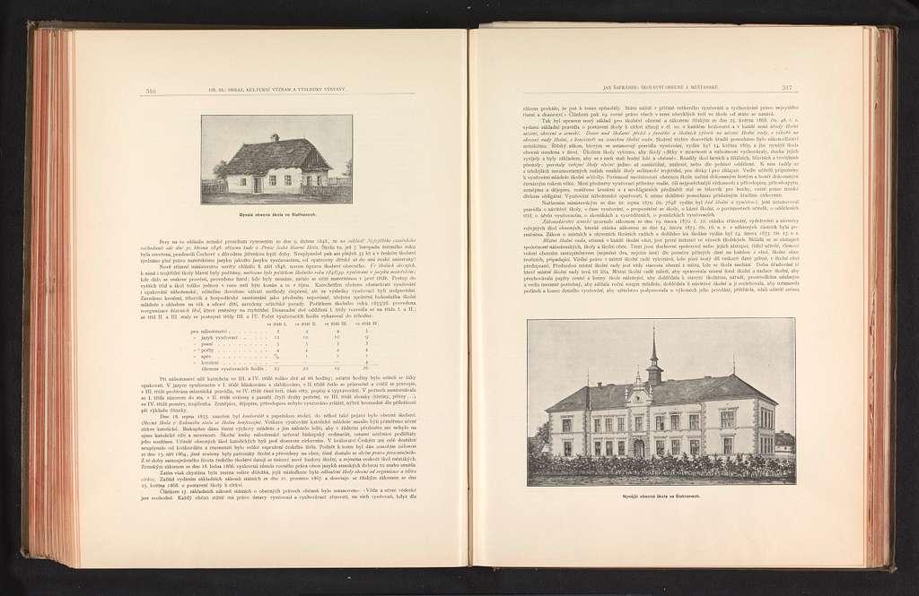 Fotoreproductie van een schilderij, voorstellende een exterieur van een school te Slatiňany